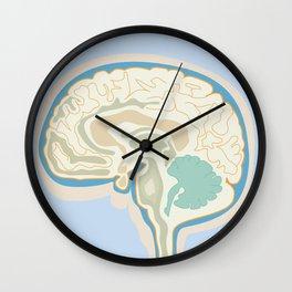 Map of Brain Wall Clock