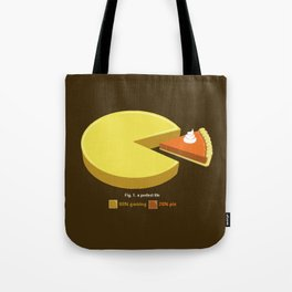 A Perfect Life Tote Bag
