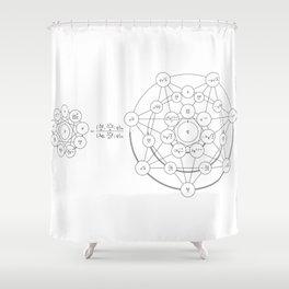A Hypergeometric Transformation Shower Curtain