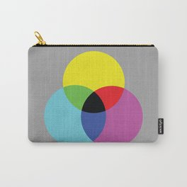 Subtractive color mixing Carry-All Pouch