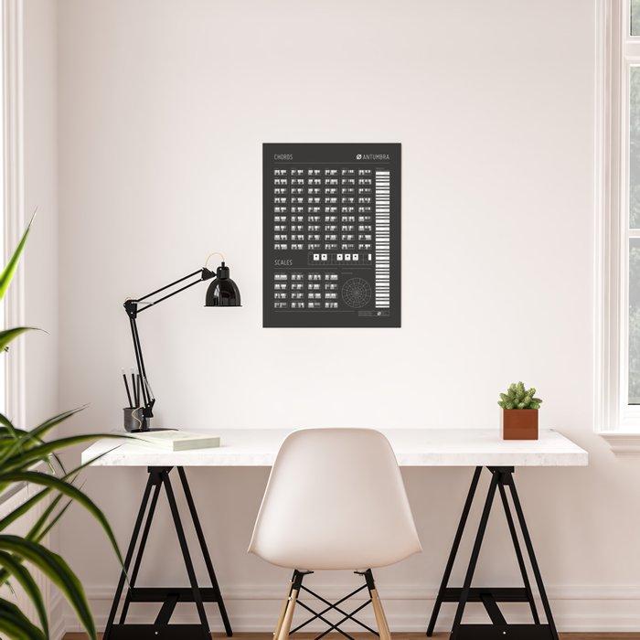 Piano Cheat Sheet Poster