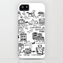 Illustrated Coffee Processing iPhone Case