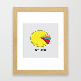 Epic Pie Chart Framed Art Print