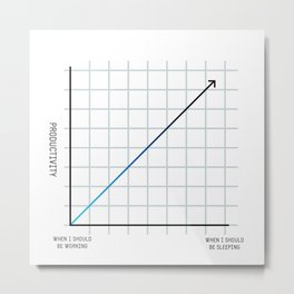 Productivity Metal Print
