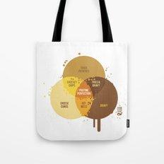 poutine venn diagram Tote Bag