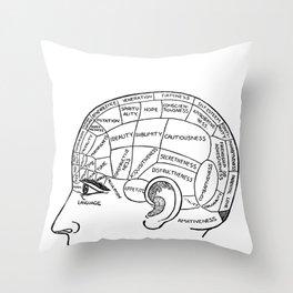 Brain Areas Throw Pillow