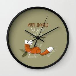 Mustelid World#1 Malayan weasel (c) 2017 Wall Clock