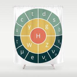 Standard Model Shower Curtain