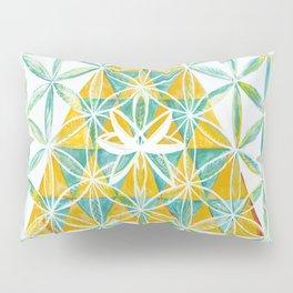 Change Pillow Sham
