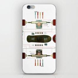 The Anatomy of a Skateboard iPhone Skin
