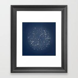 SCORPIO - Astronomy Astrology Constellation Framed Art Print