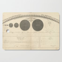 A Plan of the Solar System exhibiting its relative Magnitudes and Distances (1856) Cutting Board