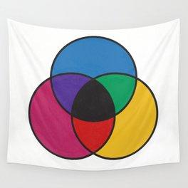 Matthew Luckiesh: The Subtractive Method of Mixing Colors (1921), re-make, interpretation Wall Tapestry