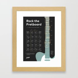 Basic Guitar Chord Forms Framed Art Print