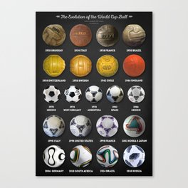 The World Cup Balls Canvas Print
