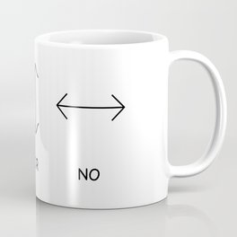 Yes or No Quetsions Coffee Mug