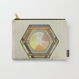 Babbitt's Chromatic Harmony of Gradation and Contrast, 1878, Remake with text, Vintage Wash Carry-All Pouch