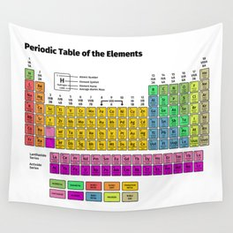Periodic Table of the Elements Wall Tapestry