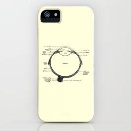 Human Eye iPhone Case