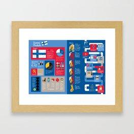 Finlandsinfografik (svensk version) Framed Art Print