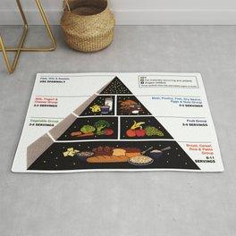 Food Pyramid  Rug