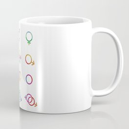 Symbols of Sexuality Coffee Mug