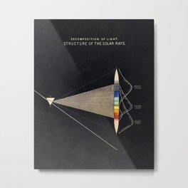 Decomposition of Light Vintage Illustration by Edward Livingston Youmans Metal Print