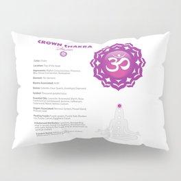 Crown Chakra - Sahasrara Pillow Sham