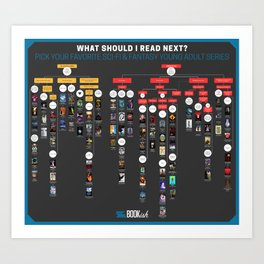 Welcome to the Genre: Sci-Fi & Fantasy Young Adult Flowchart Art Print