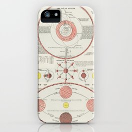 New Ideal Atlas, printed in 1909, an antique celestial astronomical chart of the phases of the moon, iPhone Case