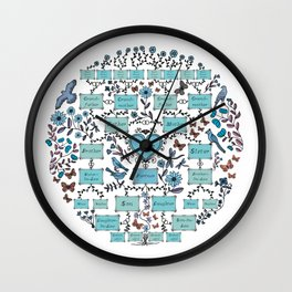 Illustrated Family Tree, colored blue and turquoise, Genealogical Illustration of Ancestrors and Descendants Wall Clock