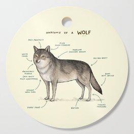 Anatomy of a Wolf Cutting Board