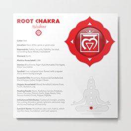 Root Chakra - Muladhara Art & Chart Metal Print
