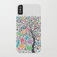 The Fruit Of The Spirit (II) iPhone X Slim Case