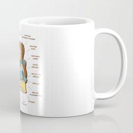 The Termumnator Coffee Mug