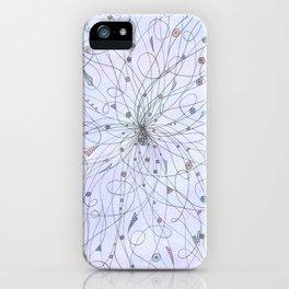 Anatomy of a Raindrop iPhone Case