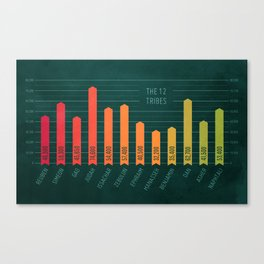 Numbers 1:19 Canvas Print