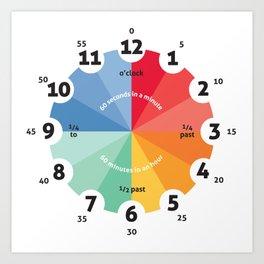 Learning Clock, gifts for teachers, teaching time, classroom clocks, playroom decor, nursery decor Art Print
