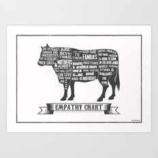 Empathy chart, cow Art Print