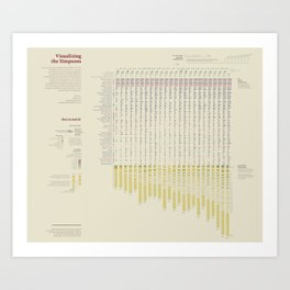 Visualizing the Simpsons (Visual Data 22) Art Print
