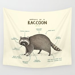 Anatomy of a Raccoon Wall Tapestry