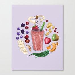 Smoothie Diagram Canvas Print