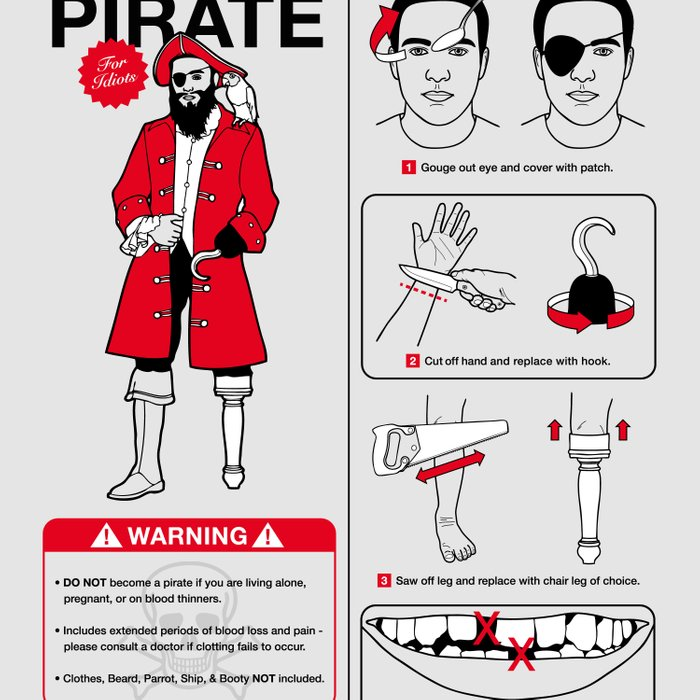 A Guide To Being A Pirate Comforters