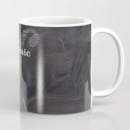 Forte on chalkbaord Coffee Mug