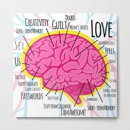 Brain Map Metal Print