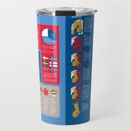 Finlandsinfografik (svensk version) Travel Mug