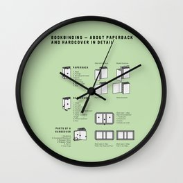 Bookbinding – About Paperback and Hardcover in Detail (in English) Wall Clock