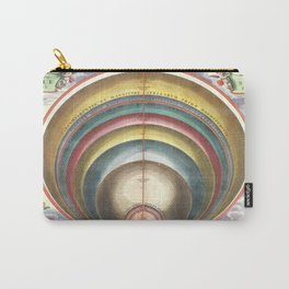 Harmonia Macrocosmica The Size of Celestial Bodies Carry-All Pouch