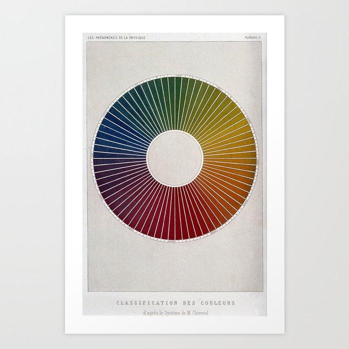 """Color classification wheel from """"Les phénomènes de la physique"""" (1868) Art Print"""