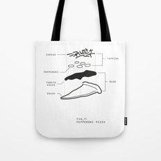 Fig 1 WHT Tote Bag
